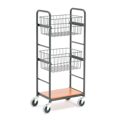Basket trolley: H 1130 x L 480 x W480 mm
